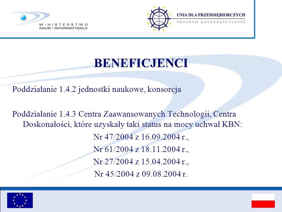 BENEFICJENCI Poddziałanie 1.4.2 jednostki naukowe, konsorcja