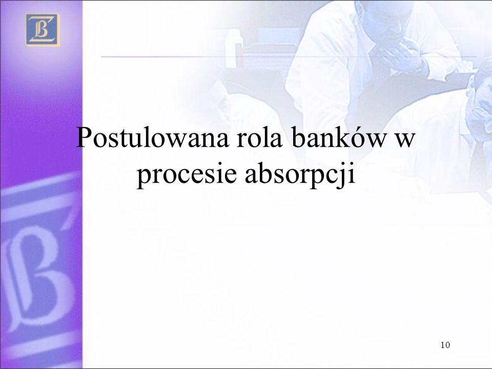 Postulowana rola banków w procesie absorpcji