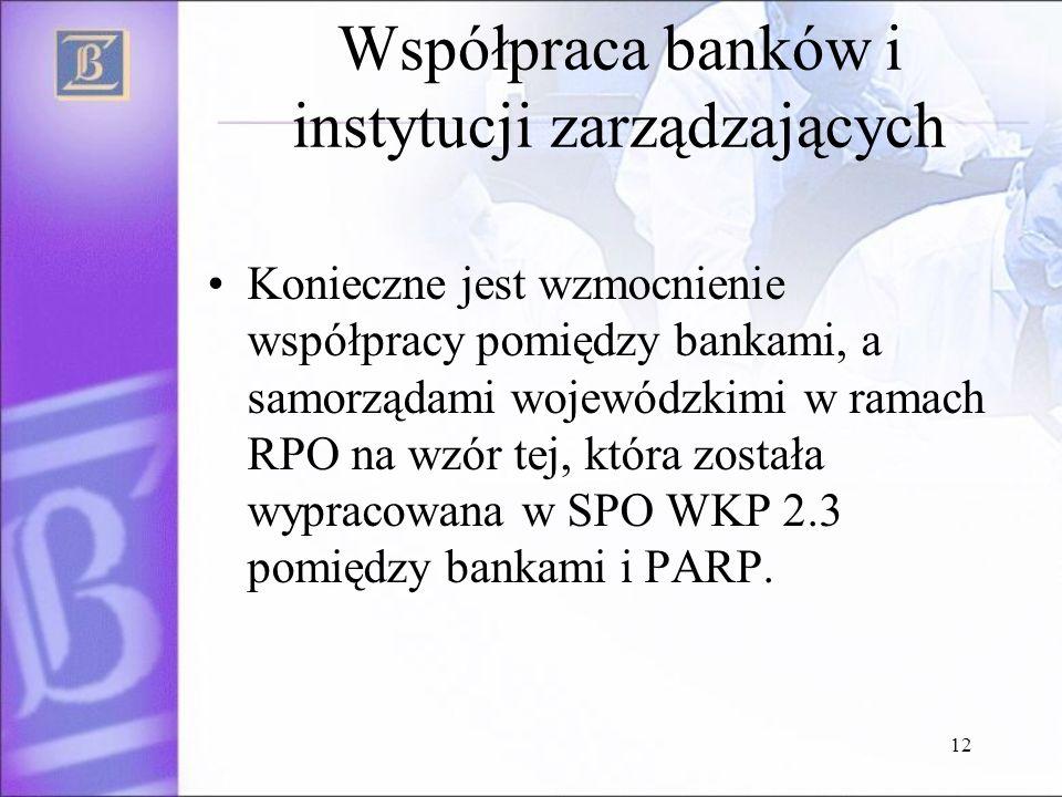 Współpraca banków i instytucji zarządzających