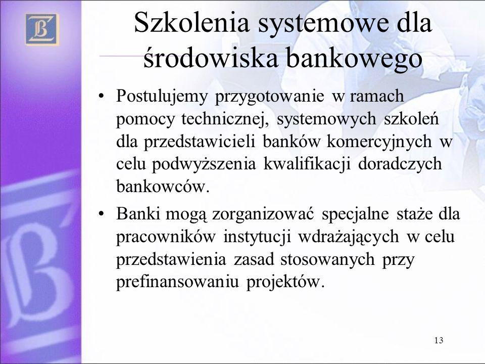 Szkolenia systemowe dla środowiska bankowego