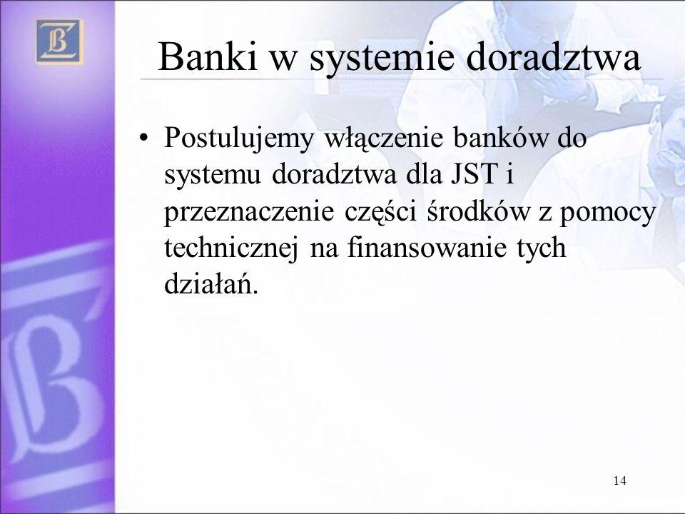 Banki w systemie doradztwa