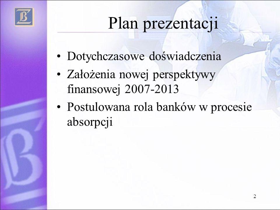 Plan prezentacji Dotychczasowe doświadczenia