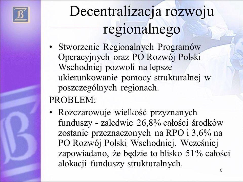 Decentralizacja rozwoju regionalnego