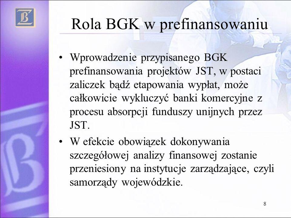 Rola BGK w prefinansowaniu