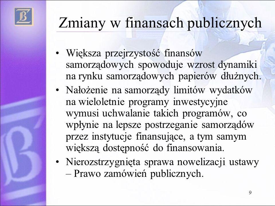Zmiany w finansach publicznych