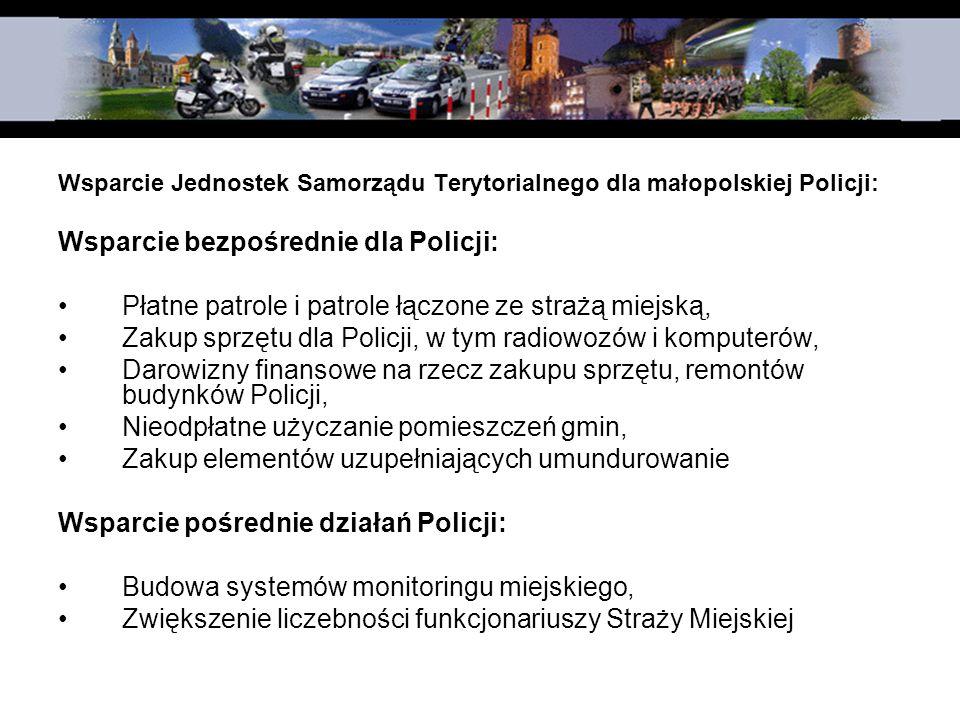 Wsparcie bezpośrednie dla Policji: