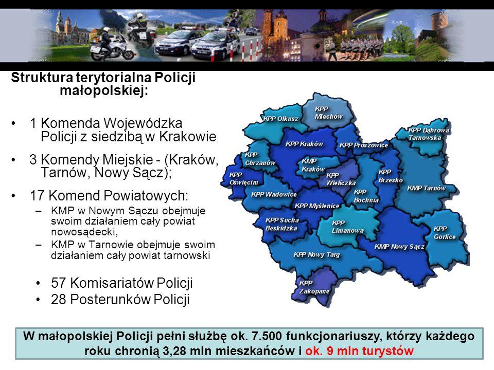 Struktura terytorialna Policji małopolskiej: