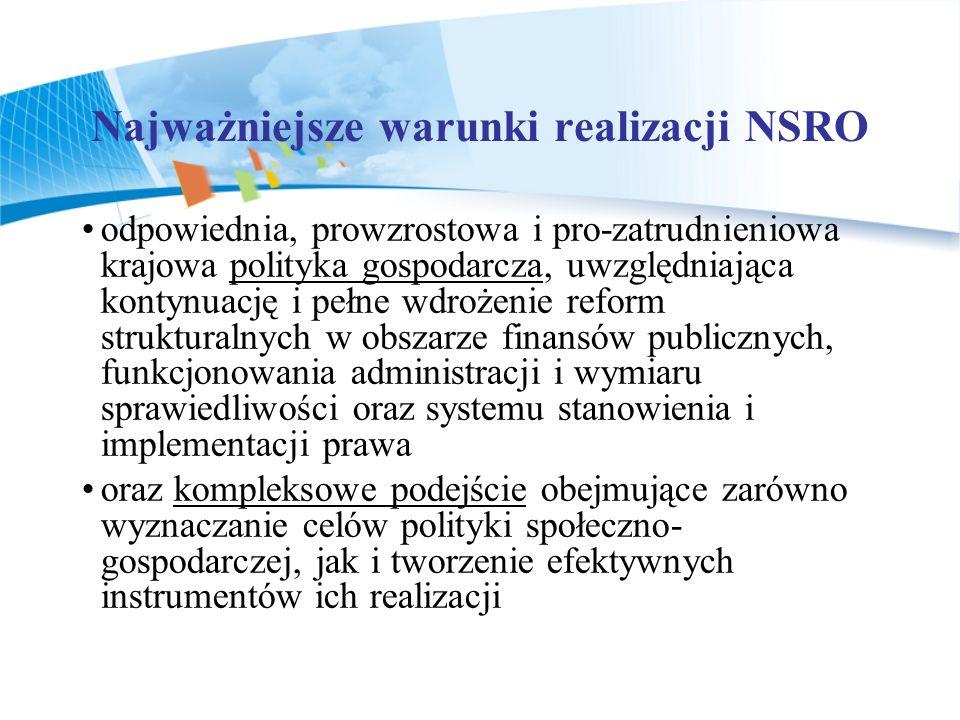 Najważniejsze warunki realizacji NSRO
