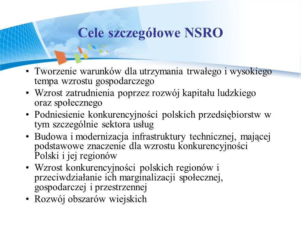 Cele szczegółowe NSRO Tworzenie warunków dla utrzymania trwałego i wysokiego tempa wzrostu gospodarczego.