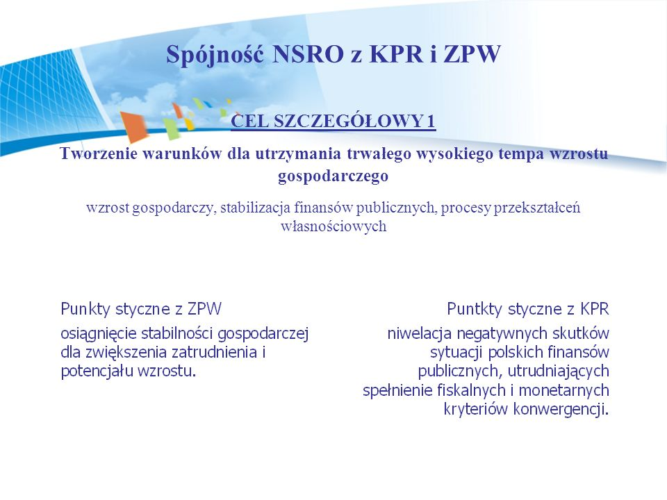 Spójność NSRO z KPR i ZPW