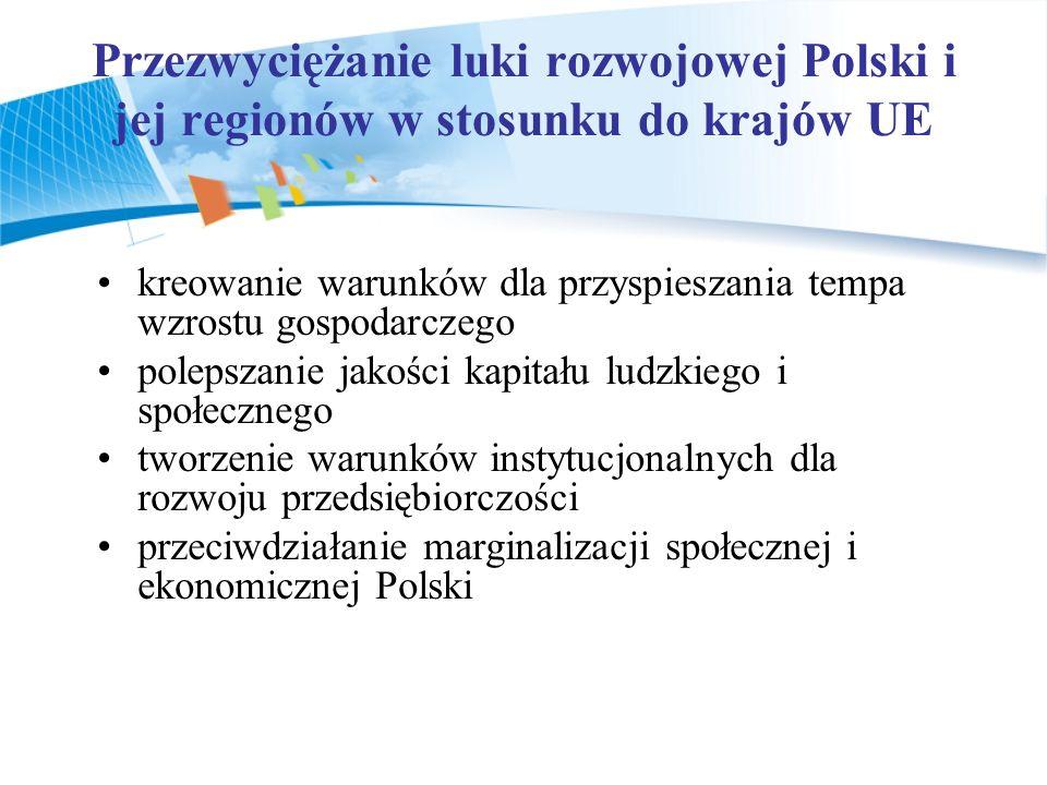 Przezwyciężanie luki rozwojowej Polski i jej regionów w stosunku do krajów UE