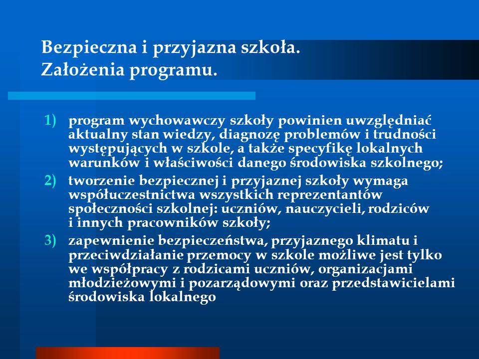 Bezpieczna i przyjazna szkoła. Założenia programu.