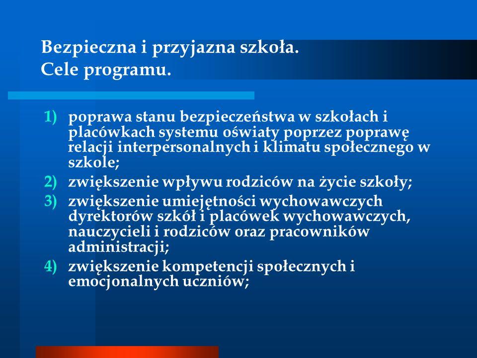 Bezpieczna i przyjazna szkoła. Cele programu.
