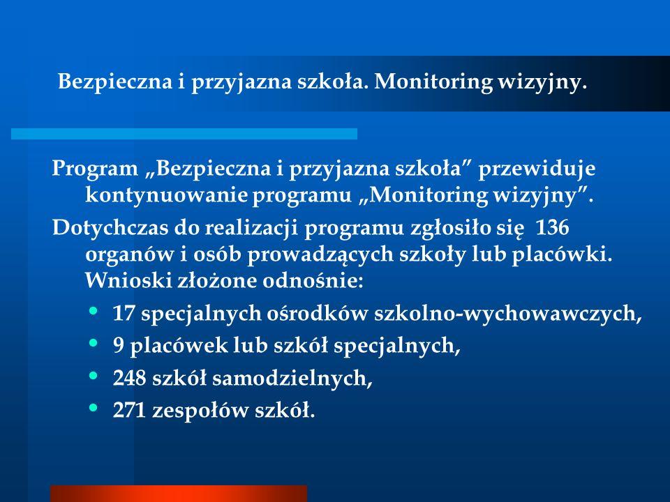 Bezpieczna i przyjazna szkoła. Monitoring wizyjny.