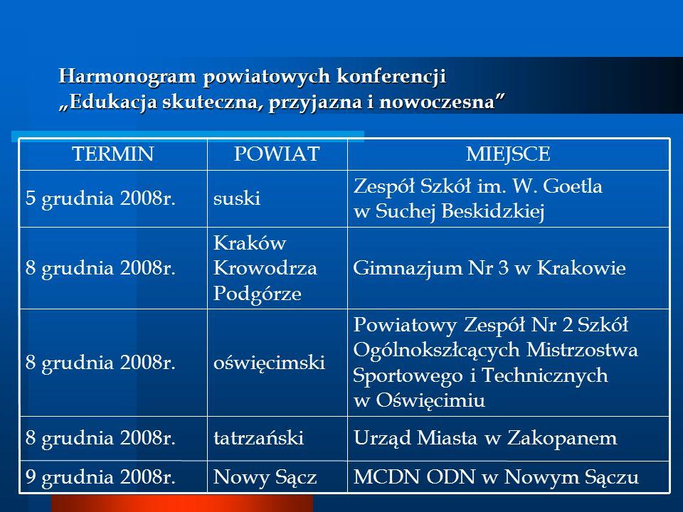 """Harmonogram powiatowych konferencji """"Edukacja skuteczna, przyjazna i nowoczesna"""