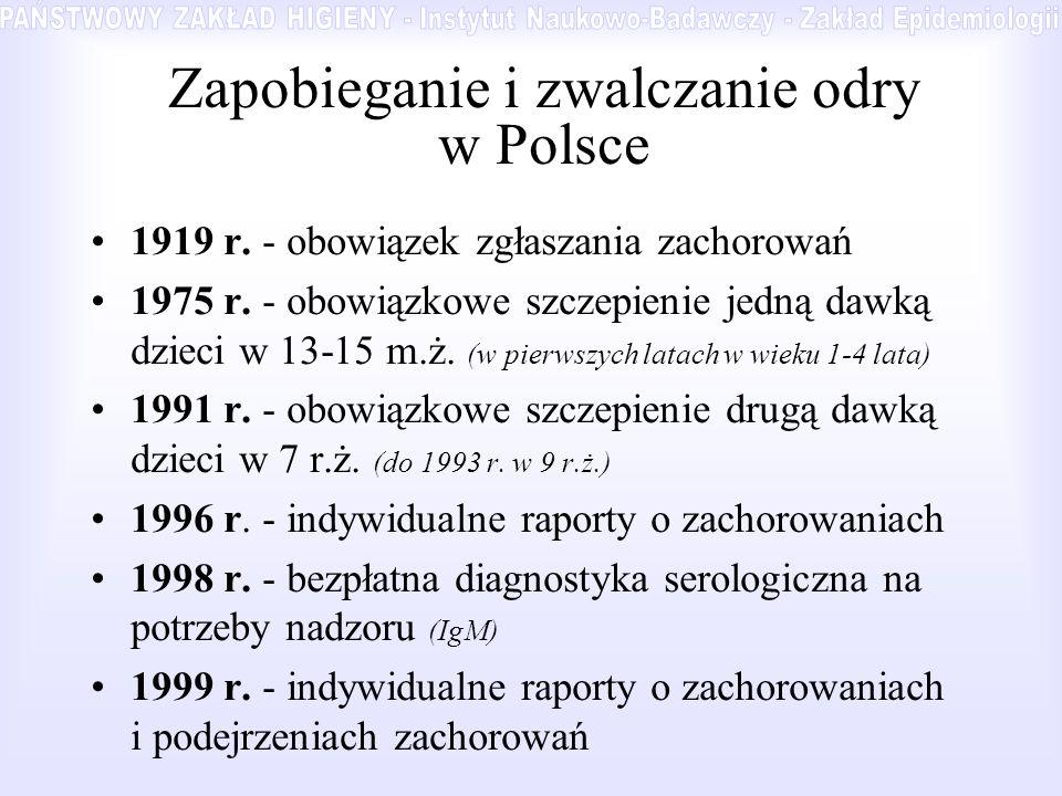 Zapobieganie i zwalczanie odry w Polsce