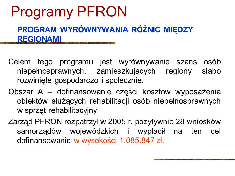 Programy PFRON PROGRAM WYRÓWNYWANIA RÓŻNIC MIĘDZY REGIONAMI