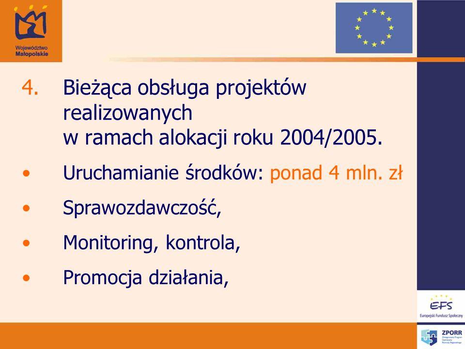 Bieżąca obsługa projektów realizowanych w ramach alokacji roku 2004/2005.