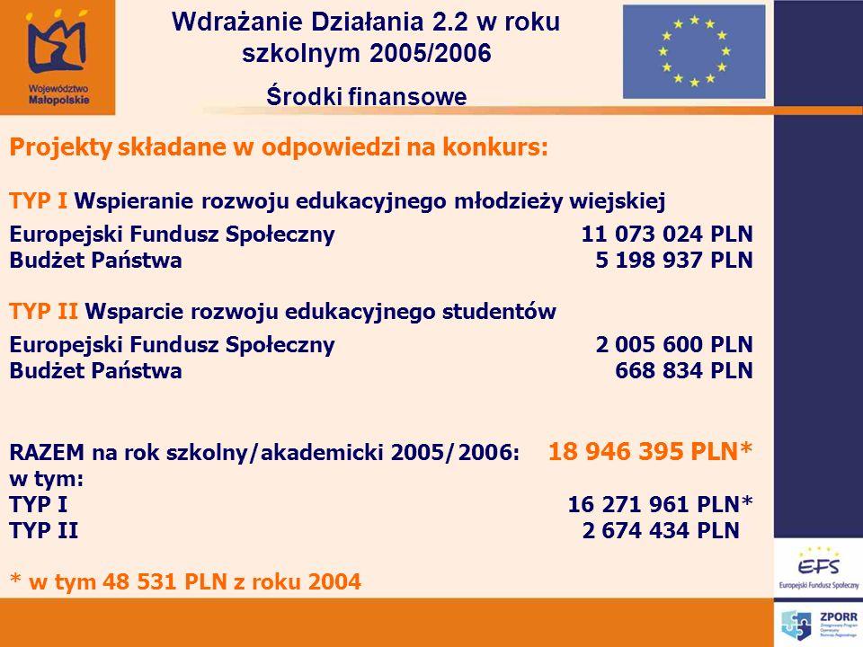 Wdrażanie Działania 2.2 w roku szkolnym 2005/2006