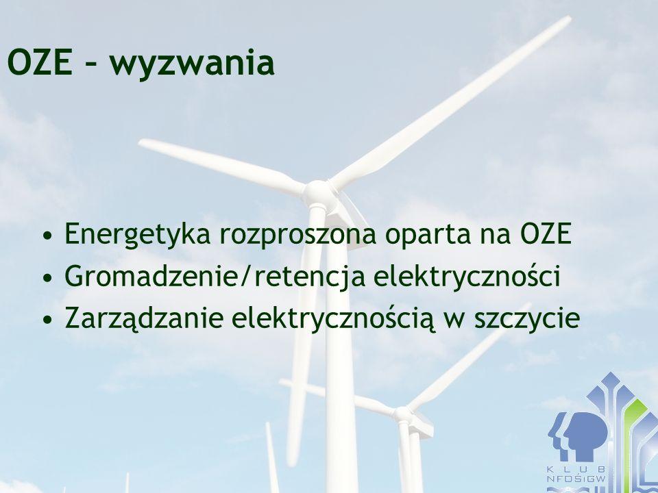 OZE – wyzwania Energetyka rozproszona oparta na OZE