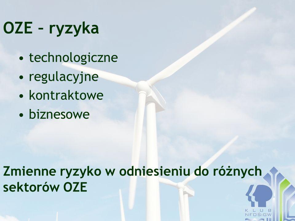 OZE – ryzyka technologiczne regulacyjne kontraktowe biznesowe