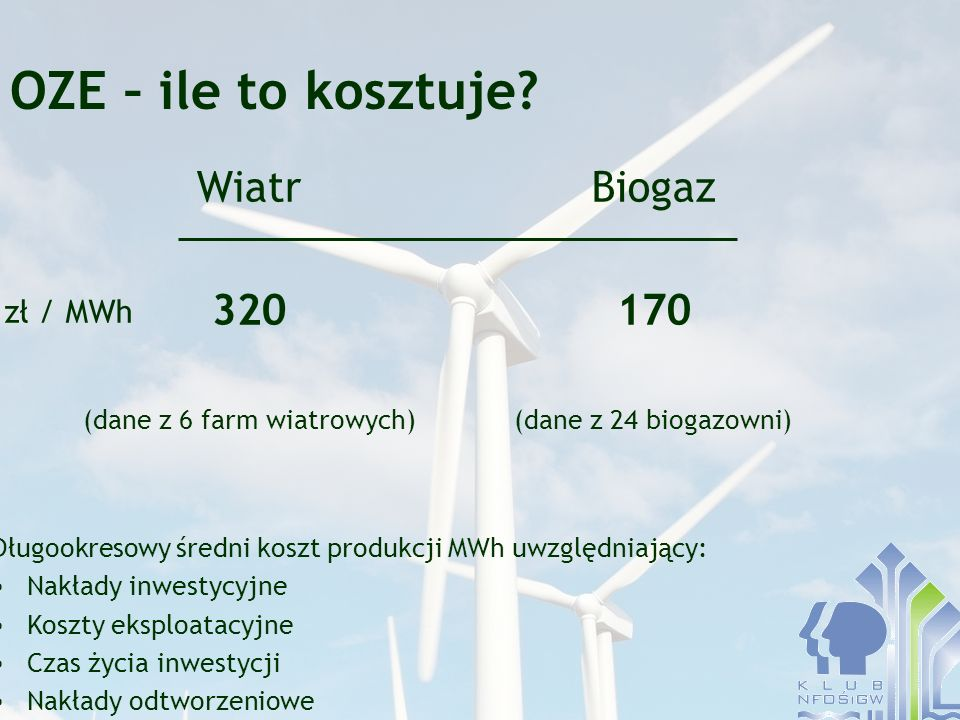 (dane z 6 farm wiatrowych)