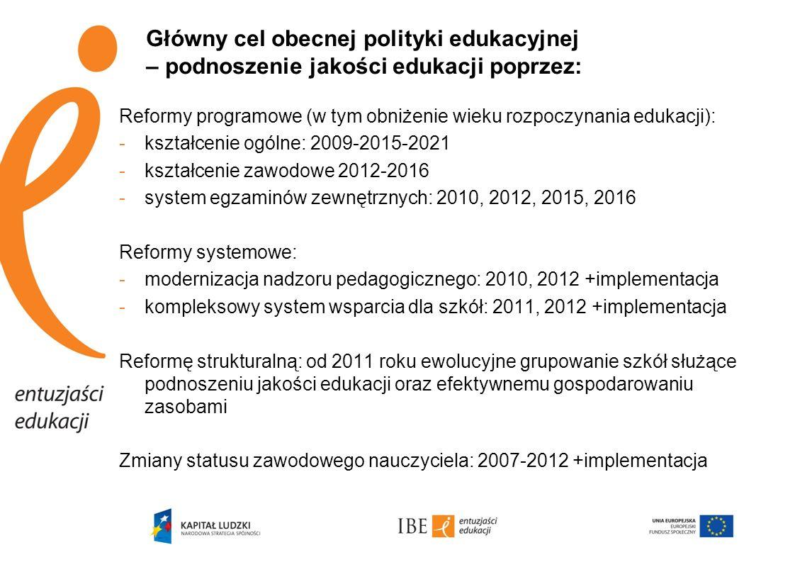 Główny cel obecnej polityki edukacyjnej – podnoszenie jakości edukacji poprzez: