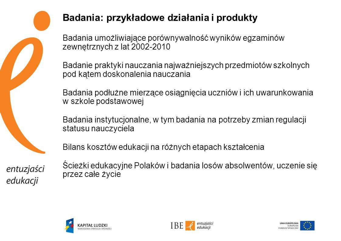 Badania: przykładowe działania i produkty