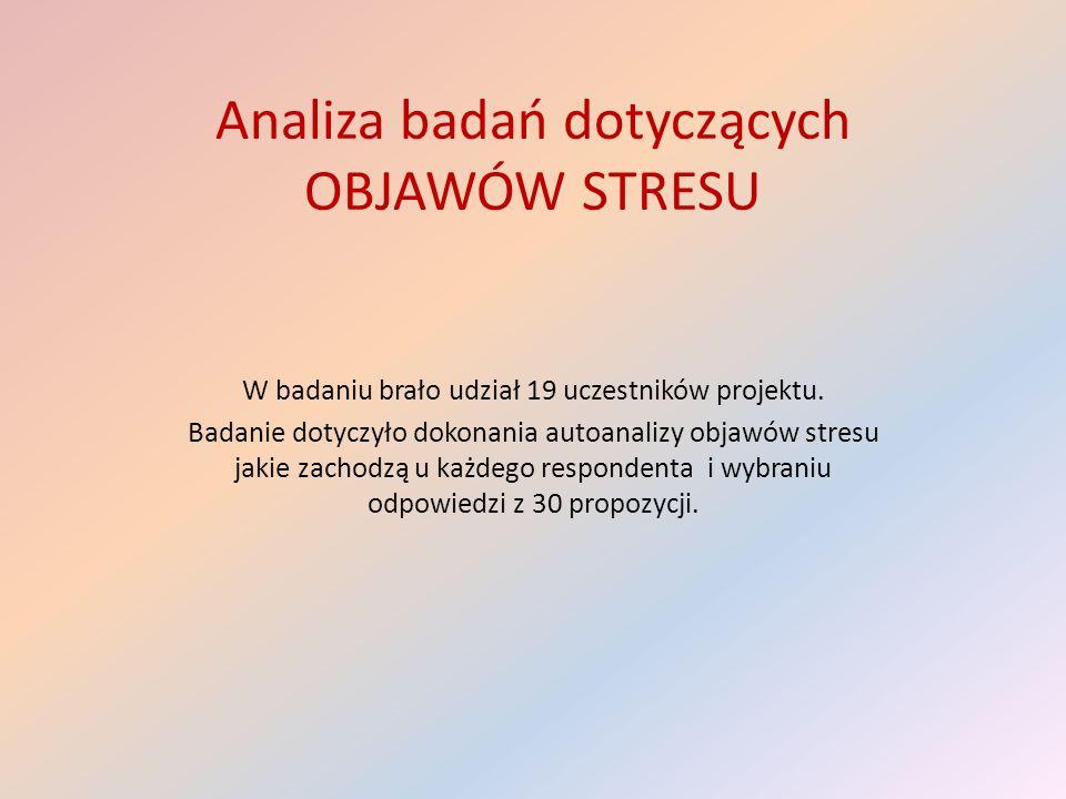 Analiza badań dotyczących OBJAWÓW STRESU