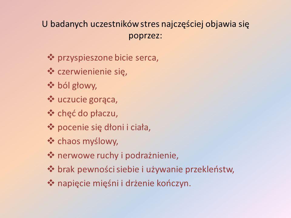 U badanych uczestników stres najczęściej objawia się poprzez: