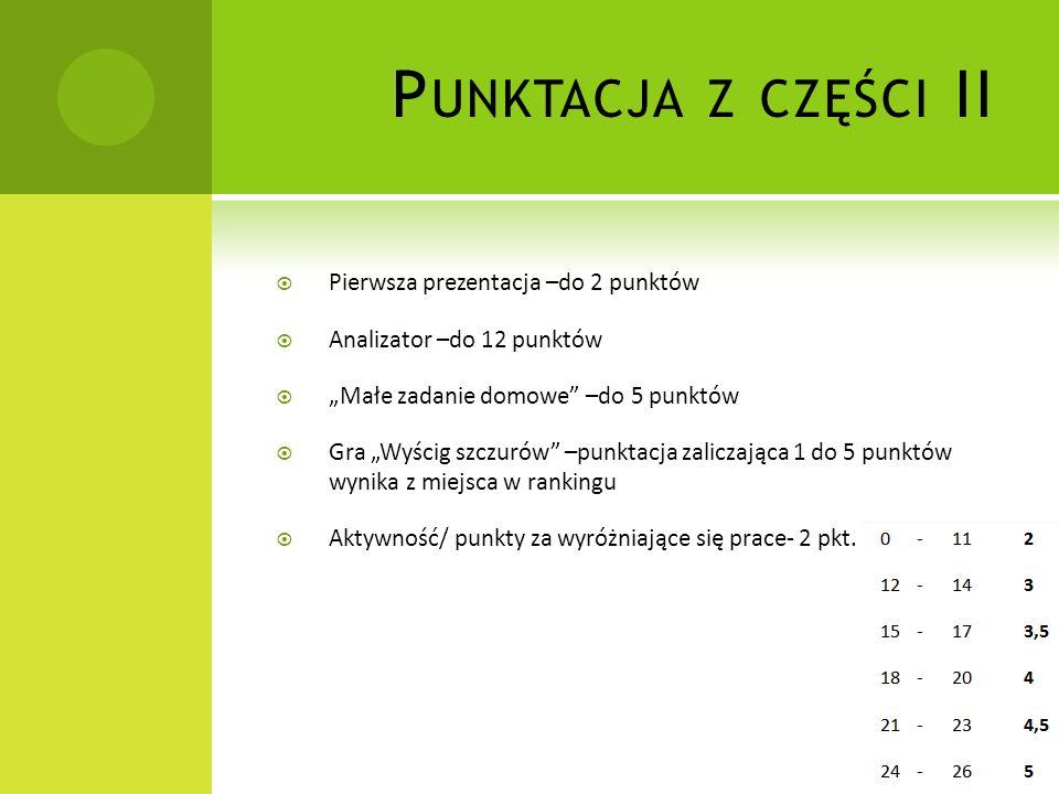 Punktacja z części II Pierwsza prezentacja –do 2 punktów