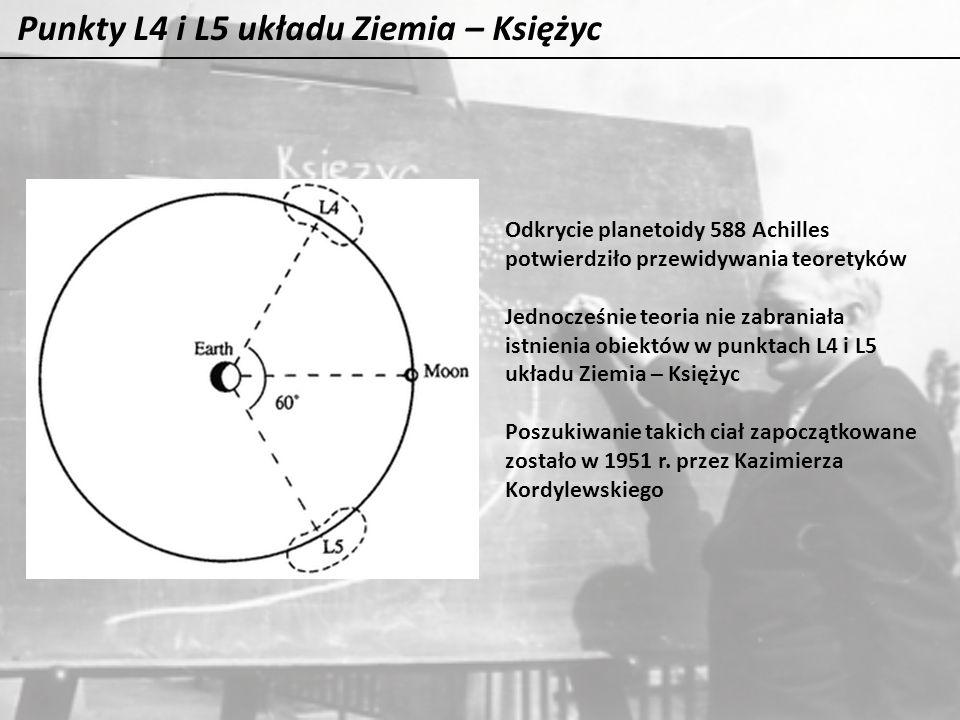 Punkty L4 i L5 układu Ziemia – Księżyc