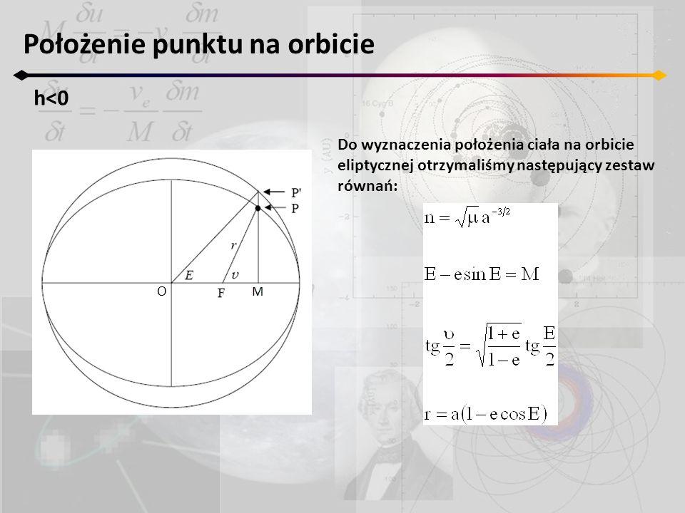 Położenie punktu na orbicie