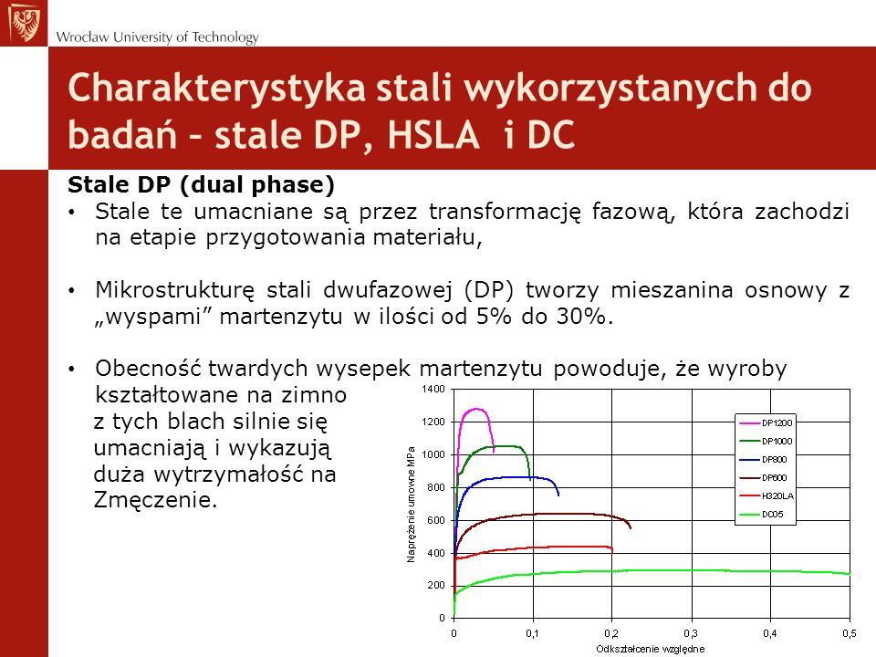 Charakterystyka stali wykorzystanych do badań – stale DP, HSLA i DC