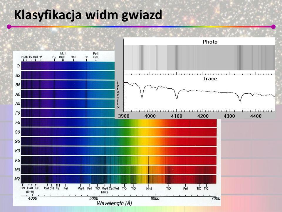 Klasyfikacja widm gwiazd