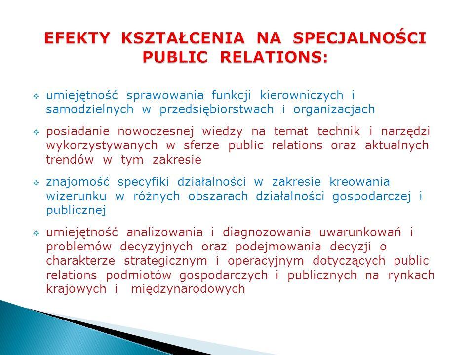 EFEKTY KSZTAŁCENIA NA SPECJALNOŚCI PUBLIC RELATIONS: