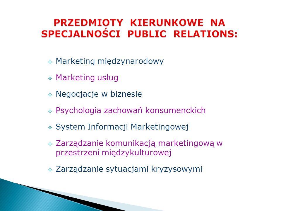 PRZEDMIOTY KIERUNKOWE NA SPECJALNOŚCI PUBLIC RELATIONS: