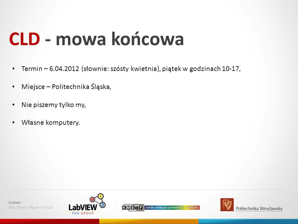 CLD - mowa końcowa Termin – 6.04.2012 (słownie: szósty kwietnia), piątek w godzinach 10-17, Miejsce – Politechnika Śląska,