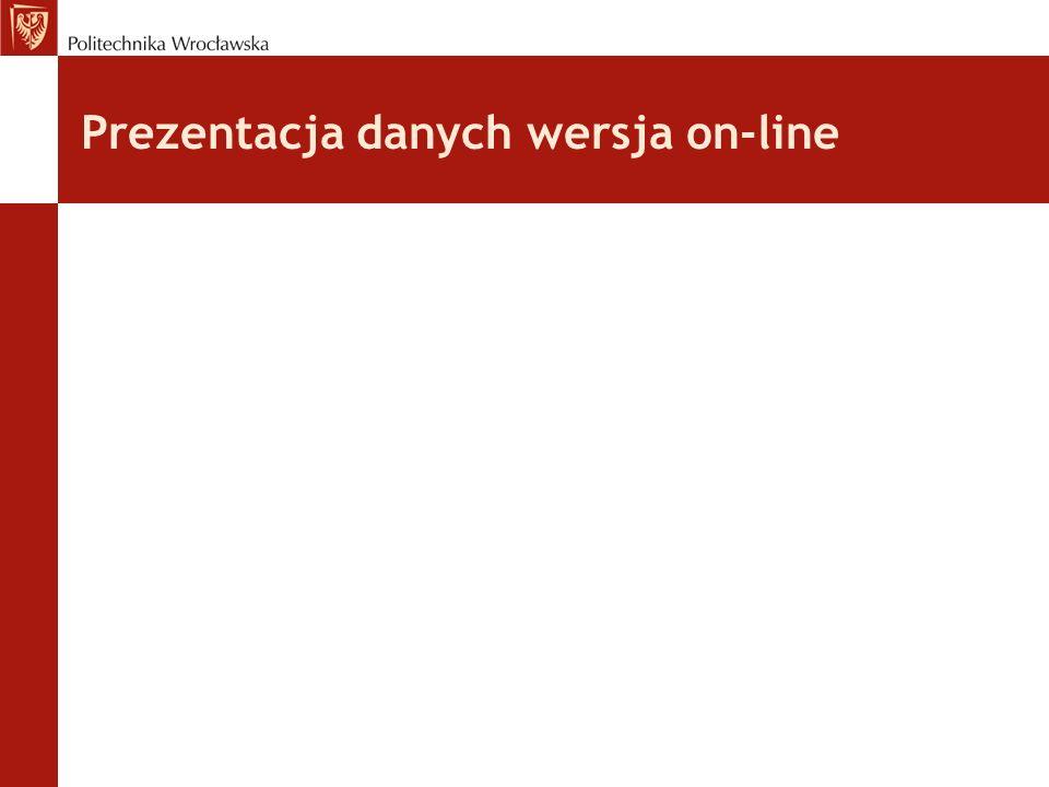 Prezentacja danych wersja on-line