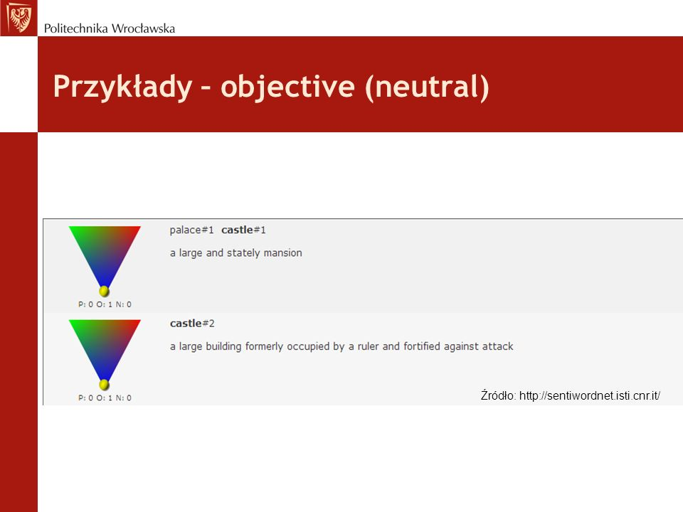 Przykłady – objective (neutral)