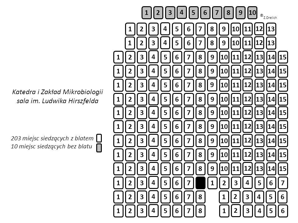 Katedra i Zakład Mikrobiologii sala im. Ludwika Hirszfelda ®Z.Drelich