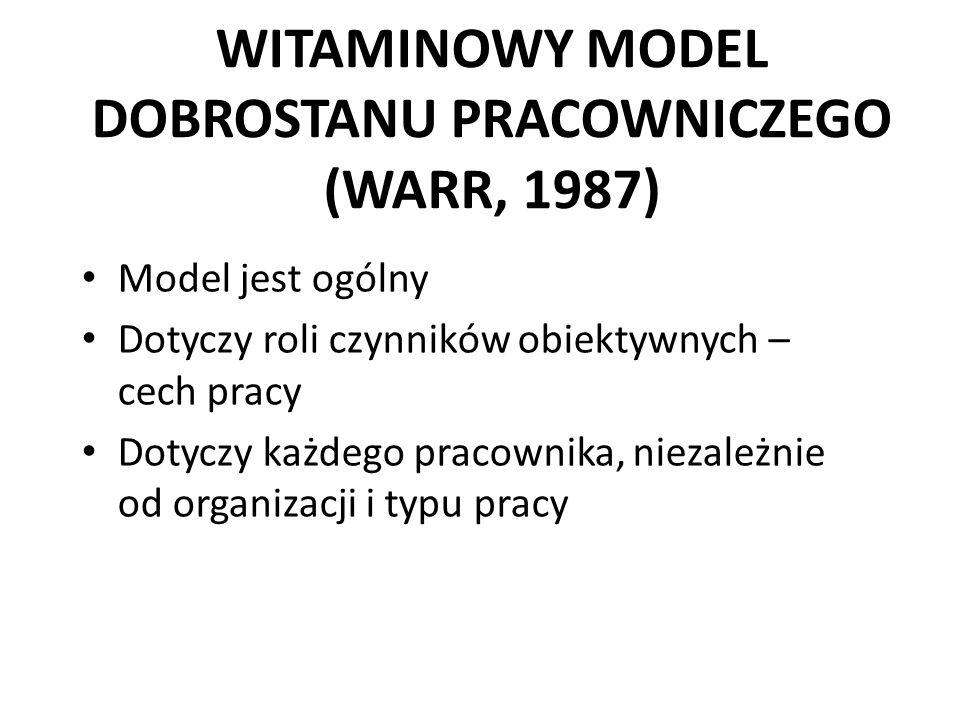 WITAMINOWY MODEL DOBROSTANU PRACOWNICZEGO (WARR, 1987)