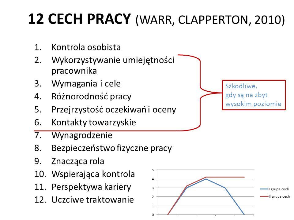 12 CECH PRACY (WARR, CLAPPERTON, 2010)