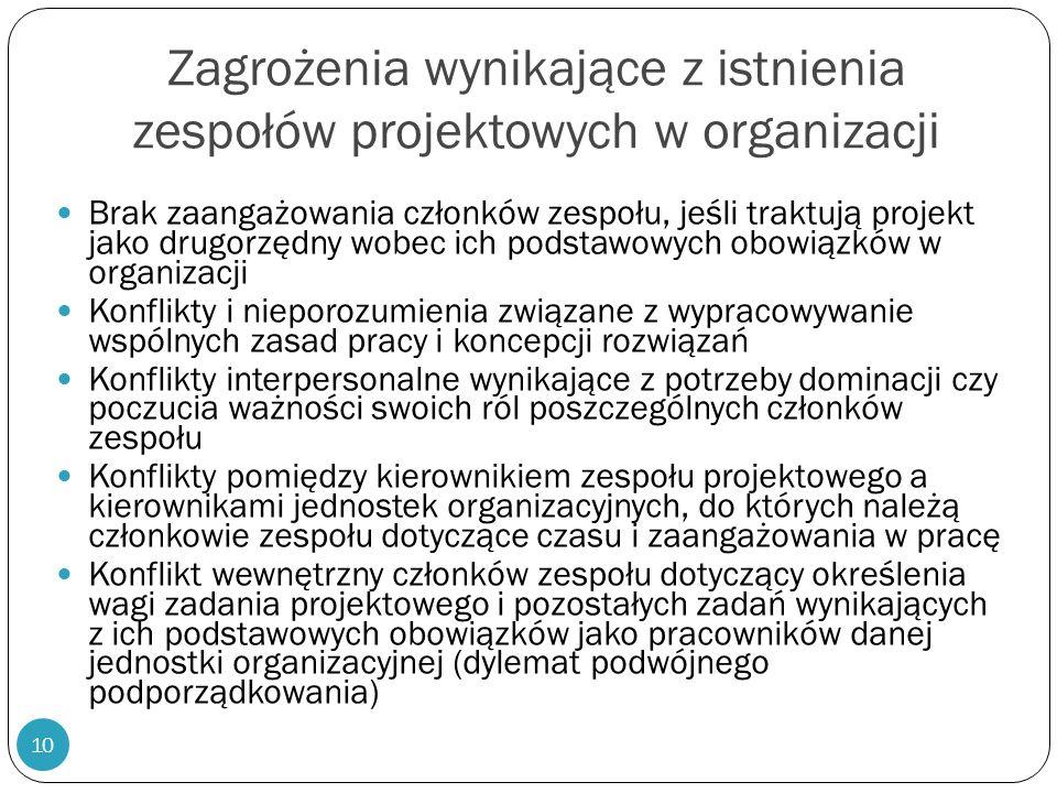 Zagrożenia wynikające z istnienia zespołów projektowych w organizacji