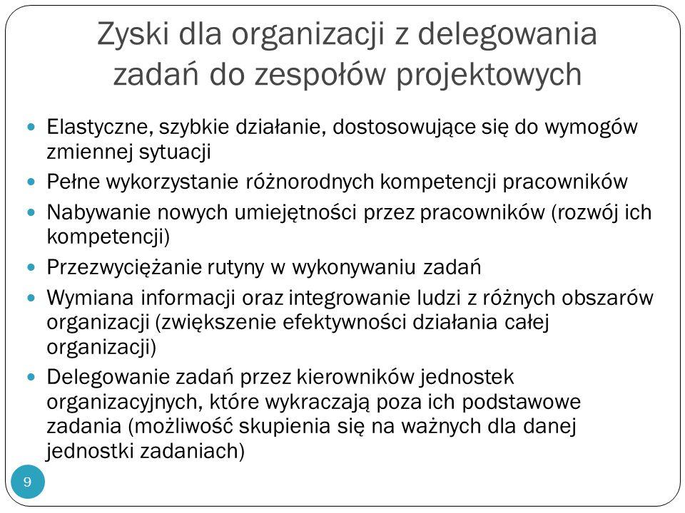 Zyski dla organizacji z delegowania zadań do zespołów projektowych