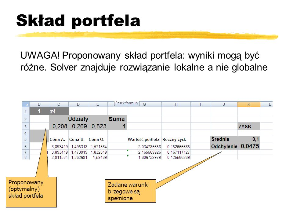 Skład portfela UWAGA! Proponowany skład portfela: wyniki mogą być różne. Solver znajduje rozwiązanie lokalne a nie globalne.