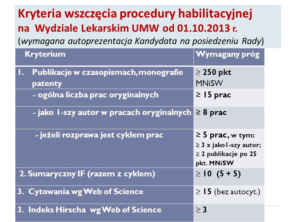 Kryteria wszczęcia procedury habilitacyjnej na Wydziale Lekarskim UMW od 01.10.2013 r. (wymagana autoprezentacja Kandydata na posiedzeniu Rady)