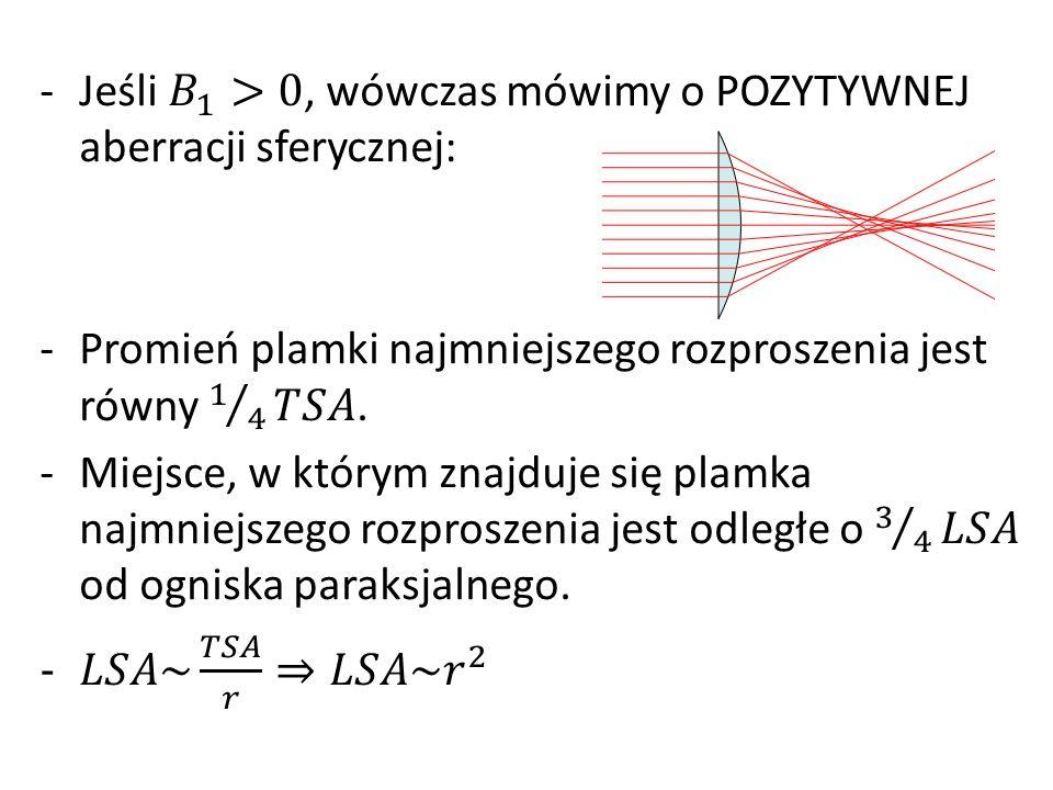 Jeśli 𝐵 1 >0, wówczas mówimy o POZYTYWNEJ aberracji sferycznej: