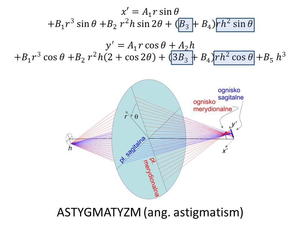 ASTYGMATYZM (ang. astigmatism)