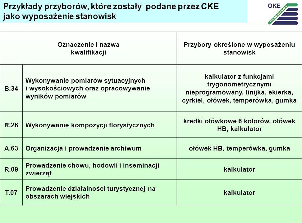 Przykłady przyborów, które zostały podane przez CKE jako wyposażenie stanowisk